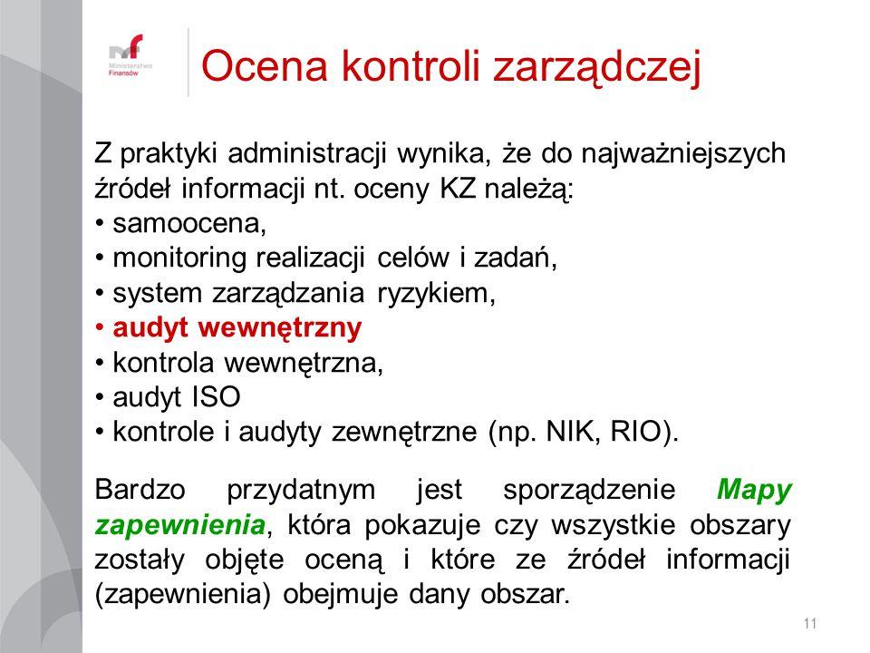 Ocena kontroli zarządczej Z praktyki administracji wynika, że do najważniejszych źródeł informacji nt. oceny KZ należą: samoocena, monitoring realizac
