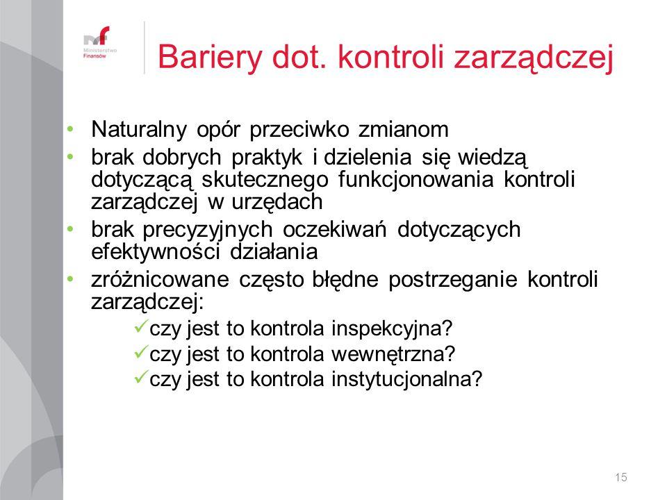 Bariery dot. kontroli zarządczej Naturalny opór przeciwko zmianom brak dobrych praktyk i dzielenia się wiedzą dotyczącą skutecznego funkcjonowania kon