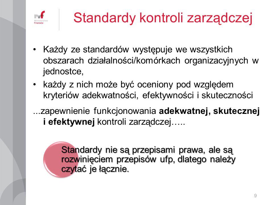 Każdy ze standardów występuje we wszystkich obszarach działalności/komórkach organizacyjnych w jednostce, każdy z nich może być oceniony pod względem