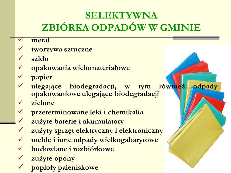 SELEKTYWNA ZBIÓRKA ODPADÓW W GMINIE metal tworzywa sztuczne szkło opakowania wielomateriałowe papier ulegające biodegradacji, w tym również odpady opa