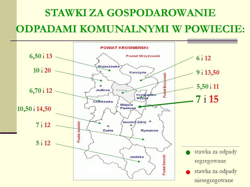 Gmina Miejsce Piastowe umożliwi pozbywanie się odpadów komunalnych w mini - punktach selektywnej zbiórki w tzw.