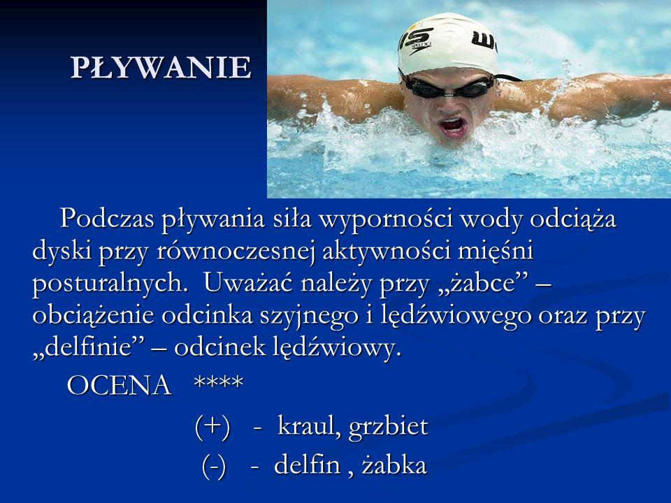 """PŁYWANIE Podczas pływania siła wyporności wody odciąża dyski przy równoczesnej aktywności mięśni posturalnych. Uważać należy przy,,żabce"""" – obciążenie"""