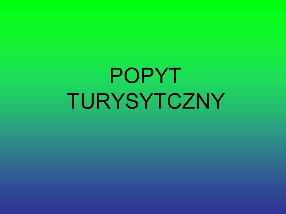 POPYT TURYSYTCZNY
