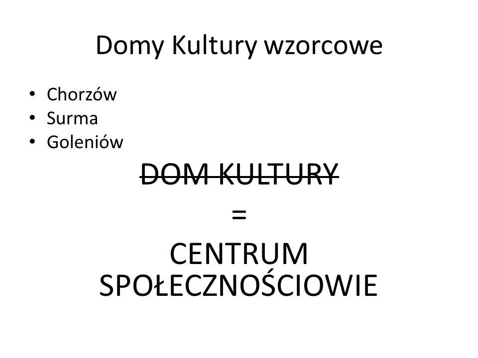 Domy Kultury wzorcowe Chorzów Surma Goleniów DOM KULTURY = CENTRUM SPOŁECZNOŚCIOWIE