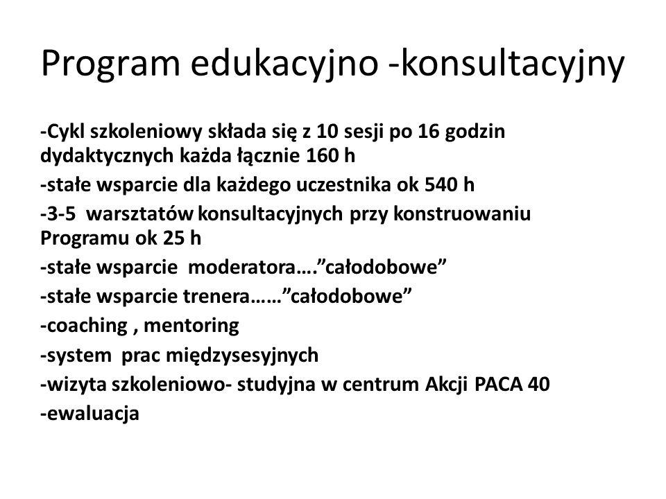 Program edukacyjno -konsultacyjny -Cykl szkoleniowy składa się z 10 sesji po 16 godzin dydaktycznych każda łącznie 160 h -stałe wsparcie dla każdego u