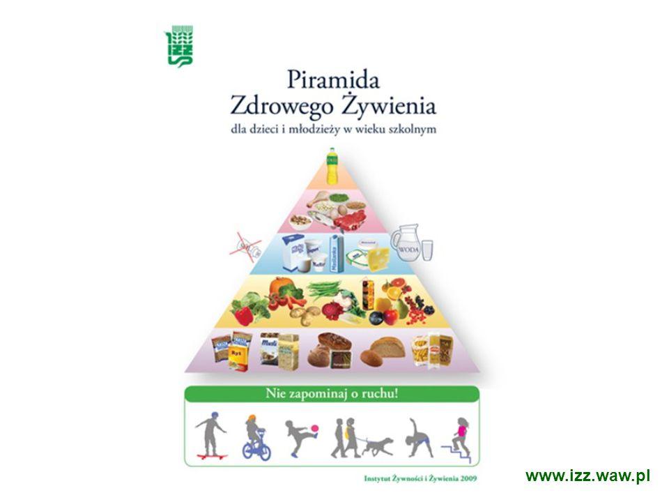 Do piramidy dołączone jest 10 zasad prawidłowego żywienia Zarówno Piramida Zdrowego Żywienia, jak i 10 zasad prawidłowego żywienia znajdują się na stronie internetowej Instytutu Żywności i Żywienia www.izz.waw.pl Na tej stronie internetowej znajdziecie dużo ciekawych informacji na temat zdrowego jedzenia.