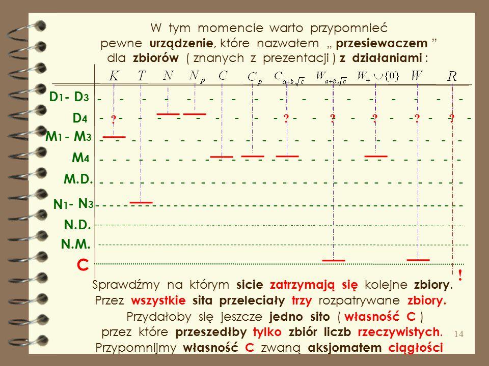 ( Z, +, ∙, < ) D1D1 M1M1 M.D. M2M2 M3M3 M4M4 D2D2 D3D3 D4D4 grupa pierścień ciało N2N2 N1N1 N3N3 ciało uporządkowane N4N4 N.D. N.M.+ N.M.- 13