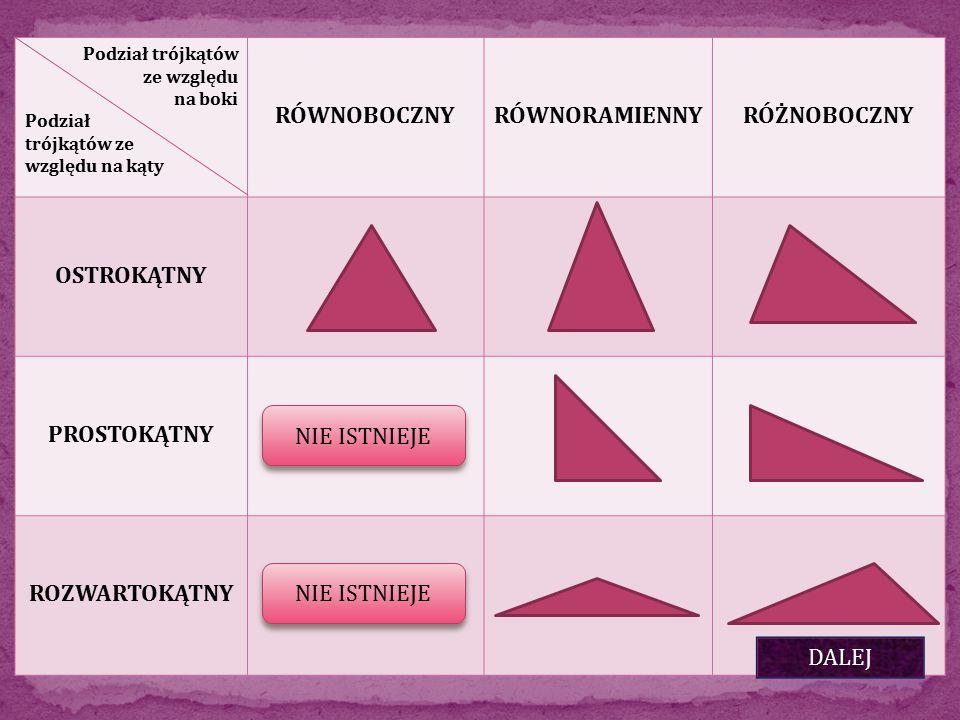 Podział trójkątów ze względu na boki Podział trójkątów ze względu na kąty RÓWNOBOCZNYRÓWNORAMIENNYRÓŻNOBOCZNY OSTROKĄTNY PROSTOKĄTNY ROZWARTOKĄTNY NIE