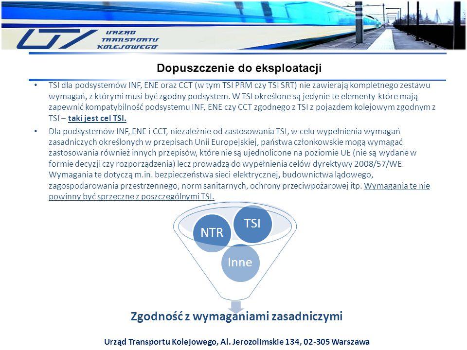 Urząd Transportu Kolejowego, Al. Jerozolimskie 134, 02-305 Warszawa TSI dla podsystemów INF, ENE oraz CCT (w tym TSI PRM czy TSI SRT) nie zawierają ko