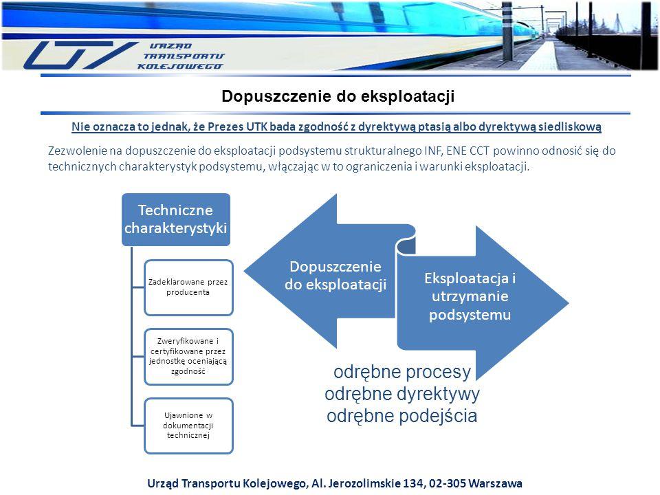 Urząd Transportu Kolejowego, Al. Jerozolimskie 134, 02-305 Warszawa Nie oznacza to jednak, że Prezes UTK bada zgodność z dyrektywą ptasią albo dyrekty