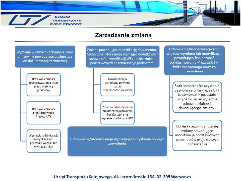 Urząd Transportu Kolejowego, Al. Jerozolimskie 134, 02-305 Warszawa Zarządzanie zmianą Odnowienie/modernizacja (np. większa wymiana lub modyfikacja po