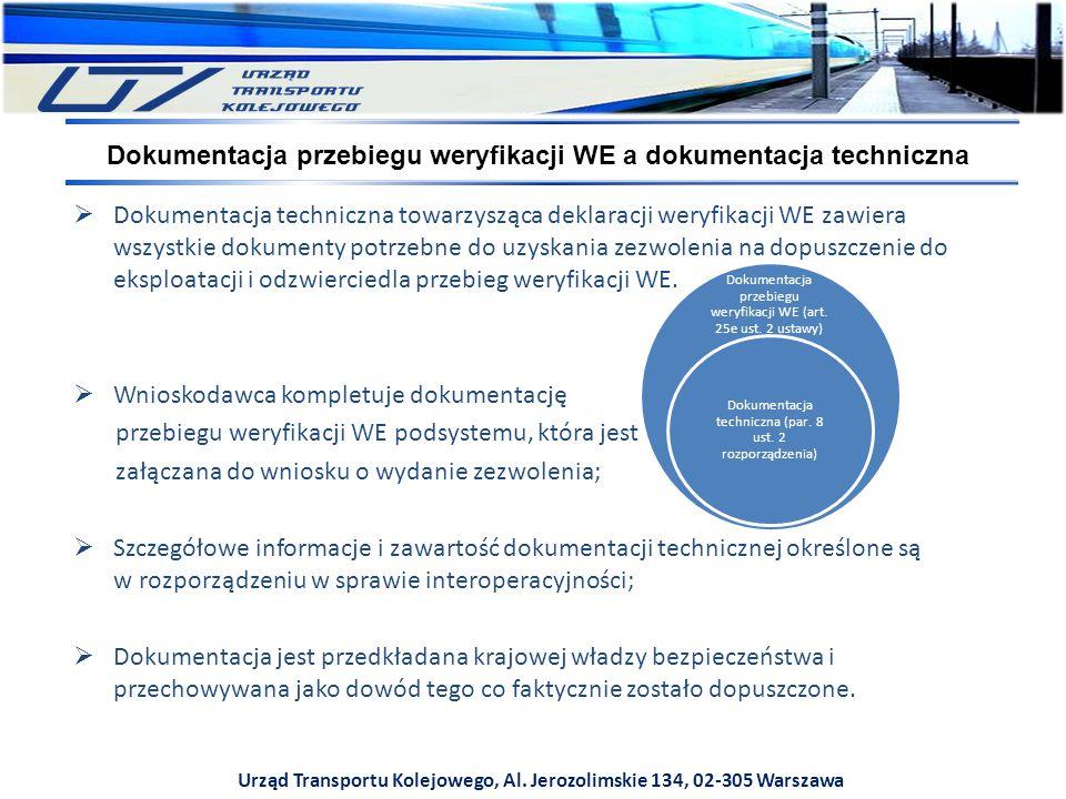 Urząd Transportu Kolejowego, Al. Jerozolimskie 134, 02-305 Warszawa Dokumentacja przebiegu weryfikacji WE a dokumentacja techniczna  Dokumentacja tec