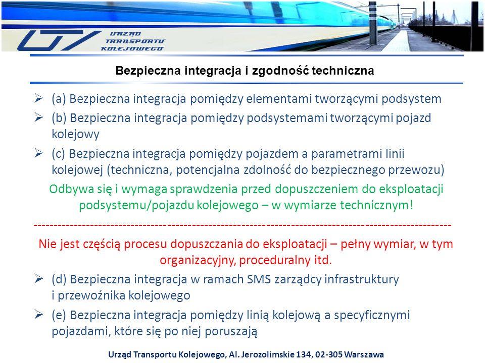 Urząd Transportu Kolejowego, Al. Jerozolimskie 134, 02-305 Warszawa Bezpieczna integracja i zgodność techniczna  (a) Bezpieczna integracja pomiędzy e
