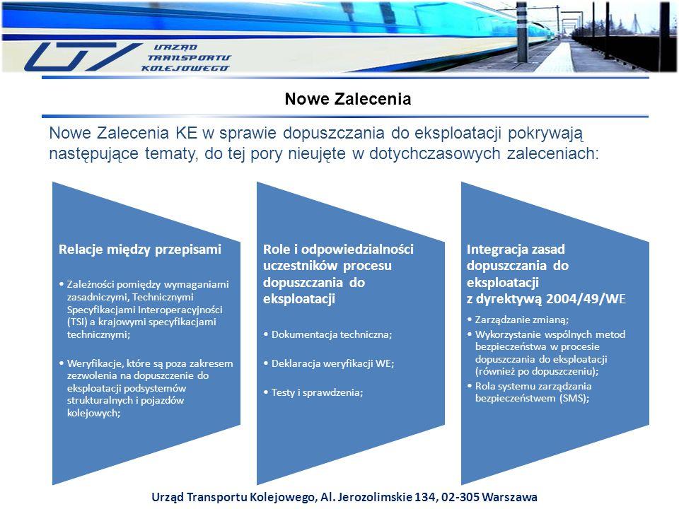 Urząd Transportu Kolejowego, Al. Jerozolimskie 134, 02-305 Warszawa Nowe Zalecenia KE w sprawie dopuszczania do eksploatacji pokrywają następujące tem