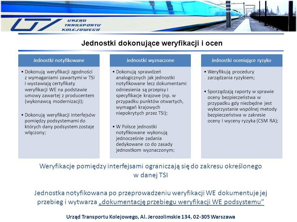 Urząd Transportu Kolejowego, Al. Jerozolimskie 134, 02-305 Warszawa Jednostki dokonujące weryfikacji i ocen Jednostki notyfikowane Dokonują weryfikacj