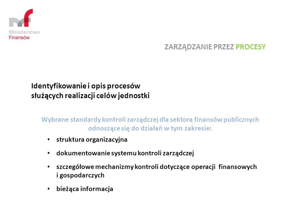 Wybrane standardy kontroli zarządczej dla sektora finansów publicznych odnoszące się do działań w tym zakresie: struktura organizacyjna dokumentowanie systemu kontroli zarządczej szczegółowe mechanizmy kontroli dotyczące operacji finansowych i gospodarczych bieżąca informacja Identyfikowanie i opis procesów służących realizacji celów jednostki ZARZĄDZANIE PRZEZ PROCESY