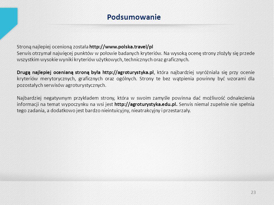 23 Podsumowanie Stroną najlepiej ocenioną została http://www.polska.travel/pl Serwis otrzymał najwięcej punktów w połowie badanych kryteriów.