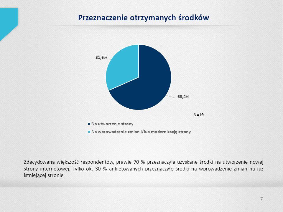 77 Przeznaczenie otrzymanych środków N=19 Zdecydowana większość respondentów, prawie 70 % przeznaczyła uzyskane środki na utworzenie nowej strony internetowej.