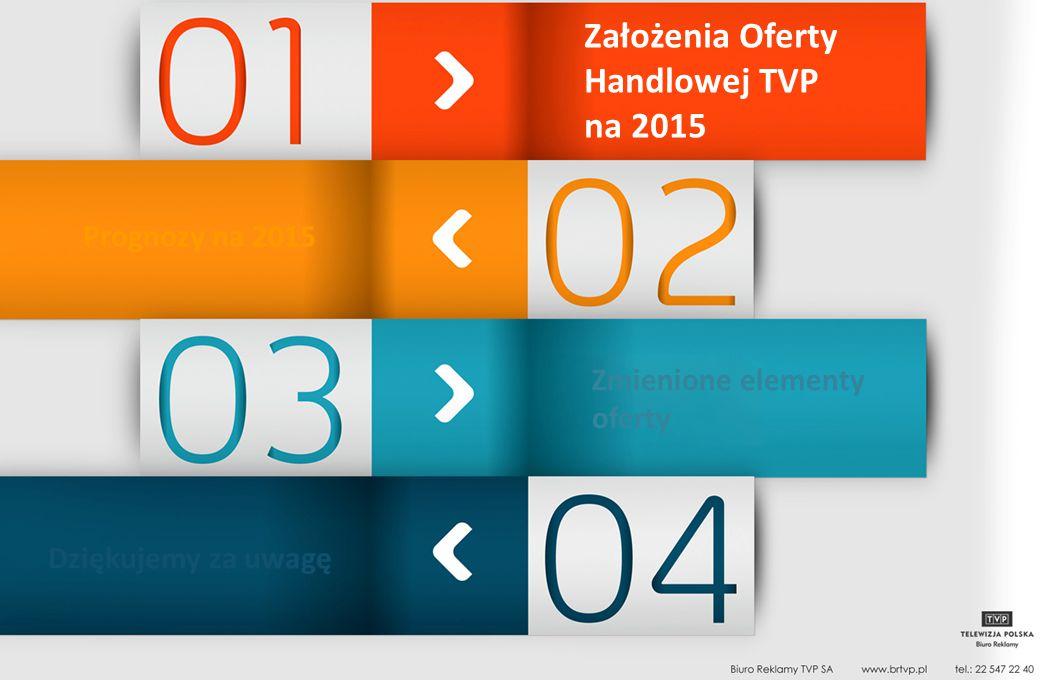 Założenia Oferty Handlowej TVP na 2015 Prognozy na 2015 Dziękujemy za uwagę Zmienione elementy oferty