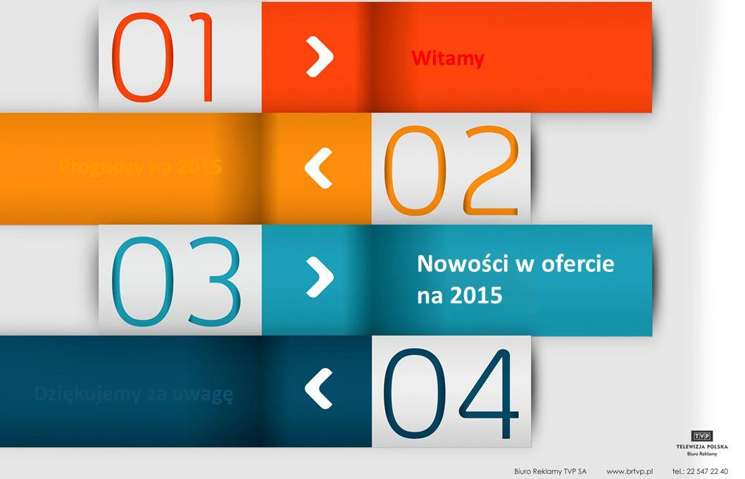 Witamy Nowości w ofercie na 2015 Prognozy na 2015 Dziękujemy za uwagę
