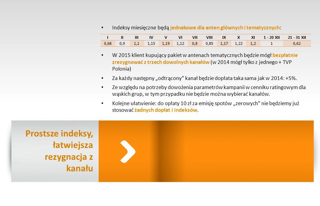 """Indeksy miesięczne będą jednakowe dla anten głównych i tematycznych: IIIIIIIVVVIVIIVIIIIXXXI 1 - 20 XII21 - 31 XII 0,680,91,11,151,191,120,80,851,171,221,210,62 W 2015 klient kupujący pakiet w antenach tematycznych będzie mógł bezpłatnie zrezygnować z trzech dowolnych kanałów (w 2014 mógł tylko z jednego + TVP Polonia) Za każdy następny """"odtrącony kanał będzie dopłata taka sama jak w 2014: +5%."""