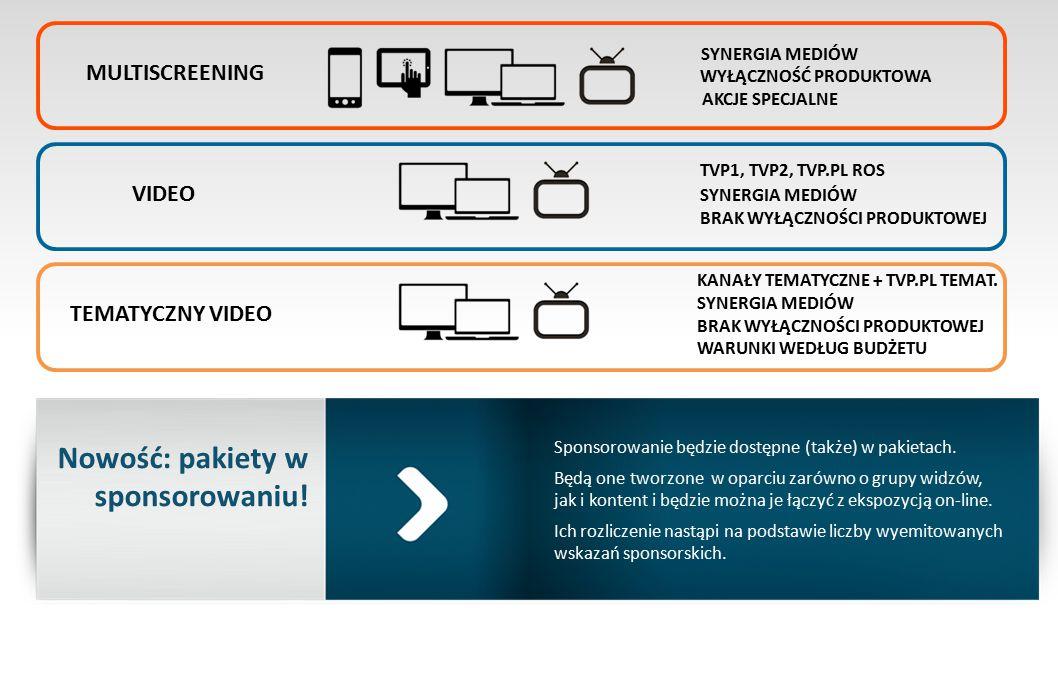 Nowość: pakiety w sponsorowaniu. TEMATYCZNY VIDEO KANAŁY TEMATYCZNE + TVP.PL TEMAT.