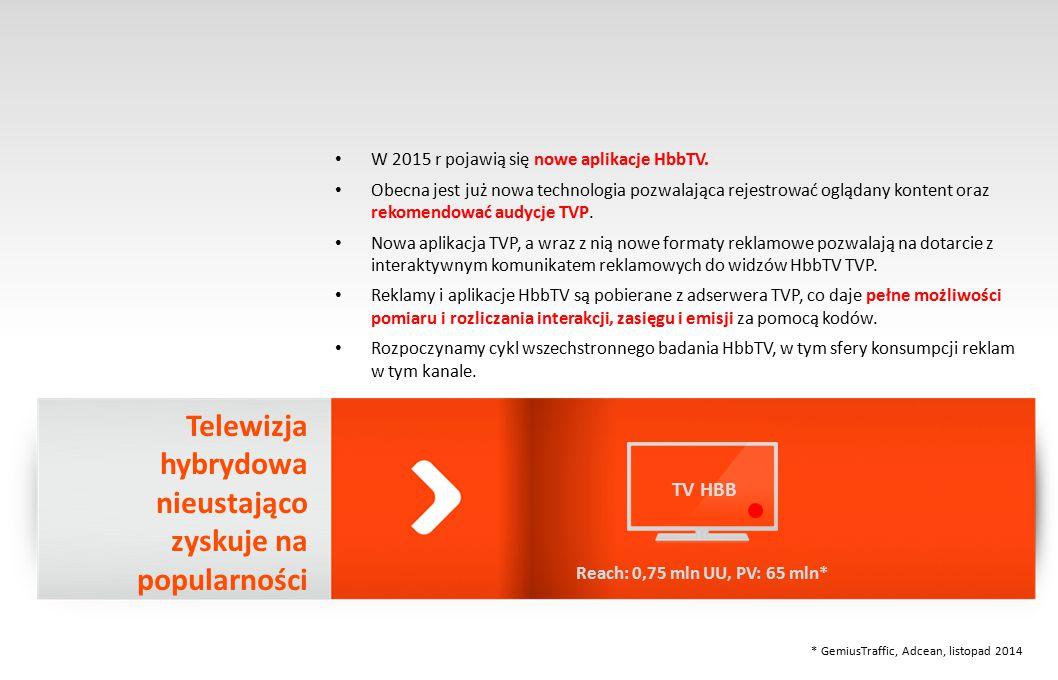W 2015 r pojawią się nowe aplikacje HbbTV.