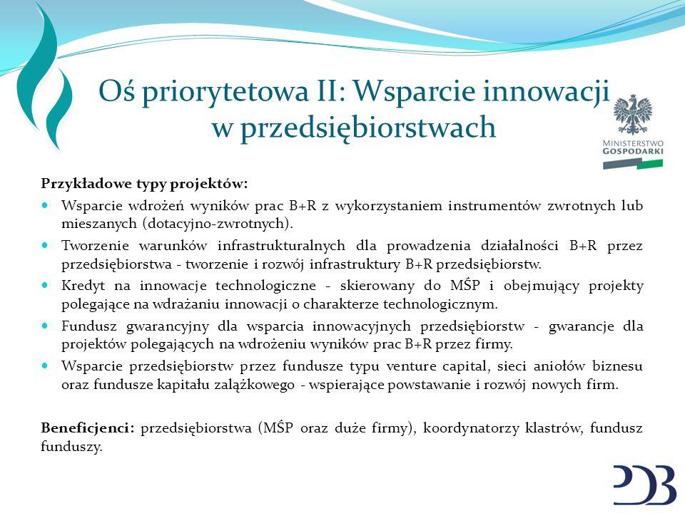 Oś priorytetowa II: Wsparcie innowacji w przedsiębiorstwach Przykładowe typy projektów: Wsparcie wdrożeń wyników prac B+R z wykorzystaniem instrumentó