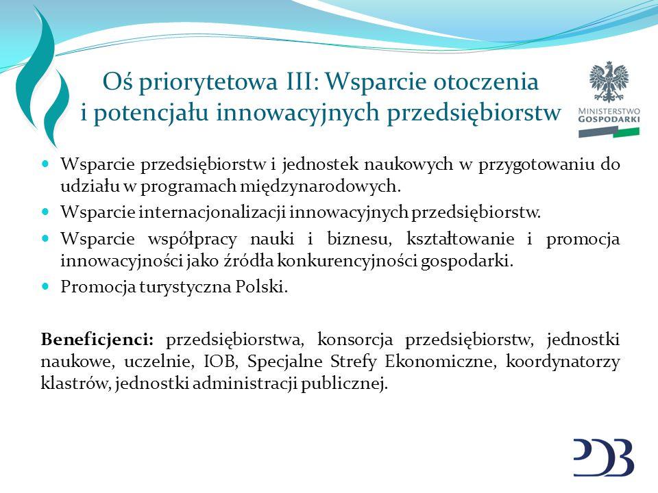 Oś priorytetowa III: Wsparcie otoczenia i potencjału innowacyjnych przedsiębiorstw Wsparcie przedsiębiorstw i jednostek naukowych w przygotowaniu do u