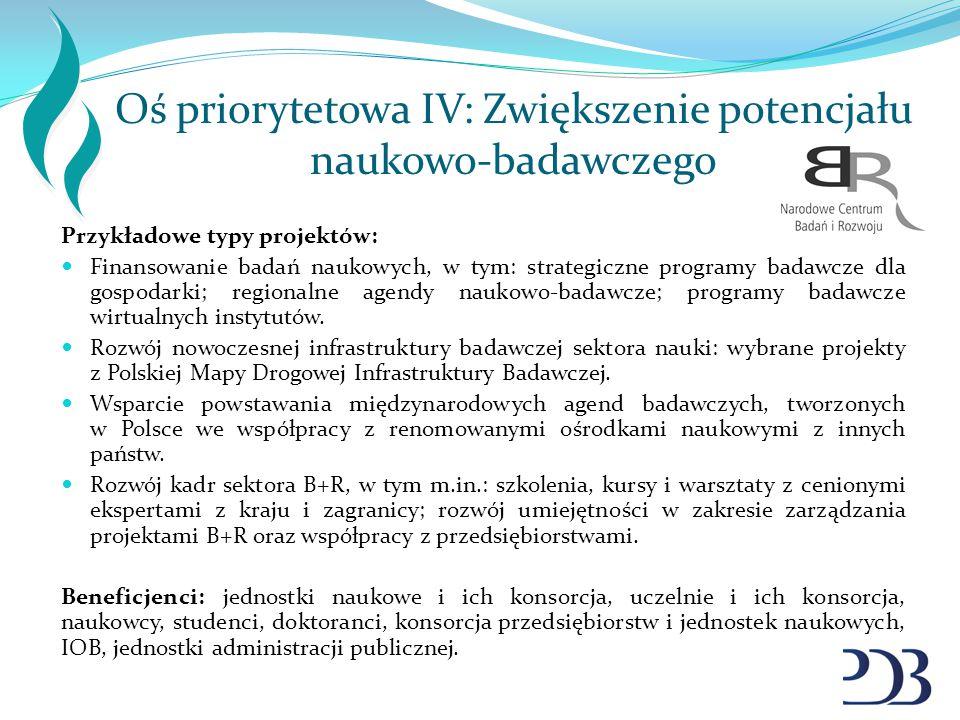 Oś priorytetowa IV: Zwiększenie potencjału naukowo-badawczego Przykładowe typy projektów: Finansowanie badań naukowych, w tym: strategiczne programy b