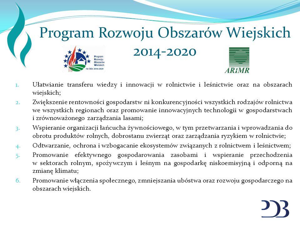 Program Rozwoju Obszarów Wiejskich 2014-2020 1. Ułatwianie transferu wiedzy i innowacji w rolnictwie i leśnictwie oraz na obszarach wiejskich; 2. Zwię