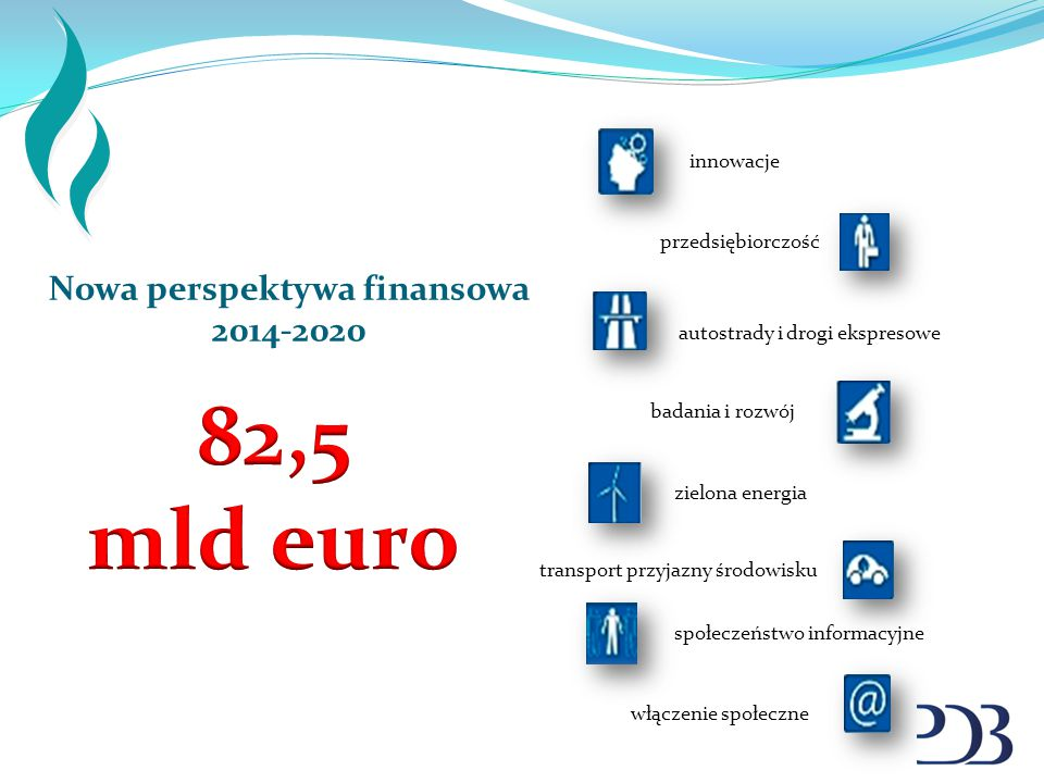 Krajowe Programy Operacyjne PO Polska Cyfrowa PO Pomoc Techniczna PO Wiedza Edukacja i Rozwój PO Polska Wschodnia PO Infrastruktura i Środowisko PO Inteligentny Rozwój