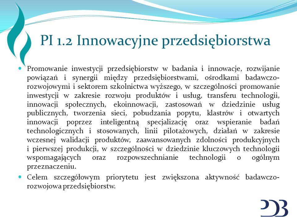 PI 1.2 Innowacyjne przedsiębiorstwa Promowanie inwestycji przedsiębiorstw w badania i innowacje, rozwijanie powiązań i synergii między przedsiębiorstw