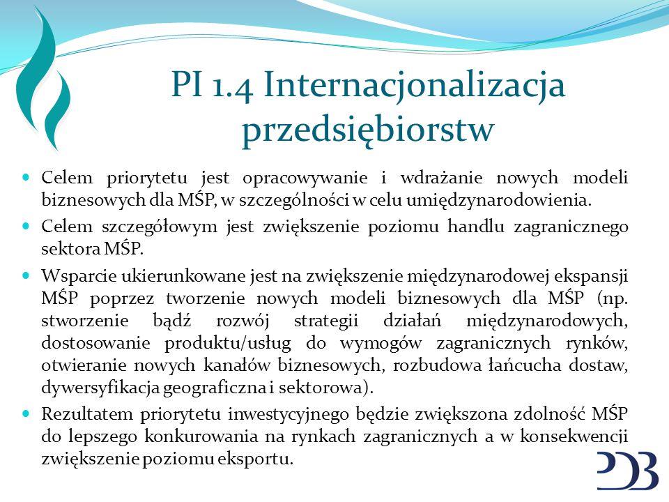 PI 1.4 Internacjonalizacja przedsiębiorstw Celem priorytetu jest opracowywanie i wdrażanie nowych modeli biznesowych dla MŚP, w szczególności w celu u