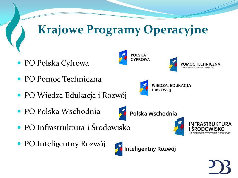 Krajowe Programy Operacyjne PO Polska Cyfrowa PO Pomoc Techniczna PO Wiedza Edukacja i Rozwój PO Polska Wschodnia PO Infrastruktura i Środowisko PO In