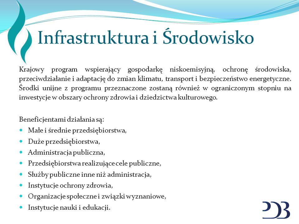 POIŚ – Osie priorytetowe Zmniejszenie emisyjności gospodarki; Ochrona środowiska, w tym adaptacja do zmian klimatu; Rozwój sieci drogowej TEN-T i transportu multimodalnego; Infrastruktura drogowa dla miast; Rozwój transportu kolejowego w Polsce; Rozwój niskoemisyjnego transportu zbiorowego w miastach; Poprawa bezpieczeństwa energetycznego; Ochrona dziedzictwa kulturowego i rozwój zasobów kultury; Wzmocnienie strategicznej infrastruktury ochrony zdrowia.