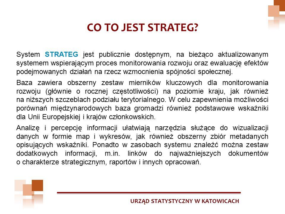 URZĄD STATYSTYCZNY W KATOWICACH PODSTAWOWE INFORMACJE O PROJEKCIE  system monitorowania rozwoju stworzony przez GUS na podstawie Porozumienia pomiędzy Ministrem Rozwoju Regionalnego a Prezesem GUS z 19 listopada 2012 r.,  zadanie finansowane ze środków funduszy europejskich w ramach POKL, Zarządzanie rozwojem – poprawa jakości rządzenia w Polsce,  wsparcie statystyczne procesu zarządzania strategicznego,  grupa docelowa użytkowników - przedstawiciele administracji rządowej i samorządowej zaangażowani w proces programowania i monitorowania polityki rozwoju; decydenci,  aktualizacja, utrzymywanie i doskonalenie systemu przynajmniej do 2022 r.