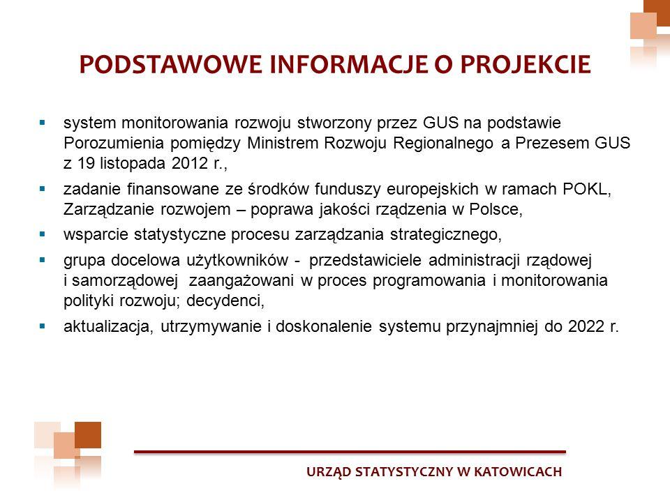URZĄD STATYSTYCZNY W KATOWICACH CEL PROJEKTU  monitorowania realizacji strategii rozwojowych i polityk publicznych,  programowania i monitorowania nowej perspektywy polityki spójności na lata 2014-2020,  monitorowania i analizowania trendów i procesów rozwojowych w ich wymiarze terytorialnym.