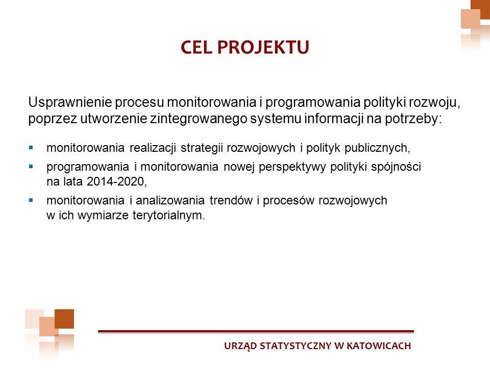 URZĄD STATYSTYCZNY W KATOWICACH ZAKRES INFORMACJI – strategie  Europa 2020  Długookresowa Strategia Rozwoju Kraju  Średniookresowa Strategia Rozwoju Kraju  Koncepcja Przestrzennego Zagospodarowania Kraju  Zintegrowane Strategie Rozwoju (9 z 9)  Narodowe Strategiczne Ramy Odniesienia  Strategia Rozwoju Polski Wschodniej  Strategia Rozwoju Polski Południowej  Strategia Rozwoju Polski Zachodniej  Strategie wojewódzkie  Umowa Partnerstwa AKTYWNE  Programy operacyjne NIEAKTYWNE (w opracowaniu/oczekiwaniu na zatwierdzenie)