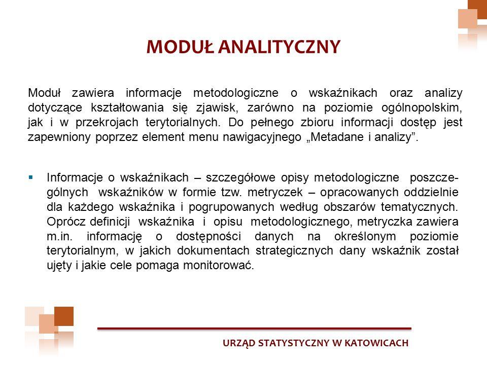 URZĄD STATYSTYCZNY W KATOWICACH MODUŁ ANALITYCZNY  Informacje o wskaźnikach – szczegółowe opisy metodologiczne poszcze- gólnych wskaźników w formie t