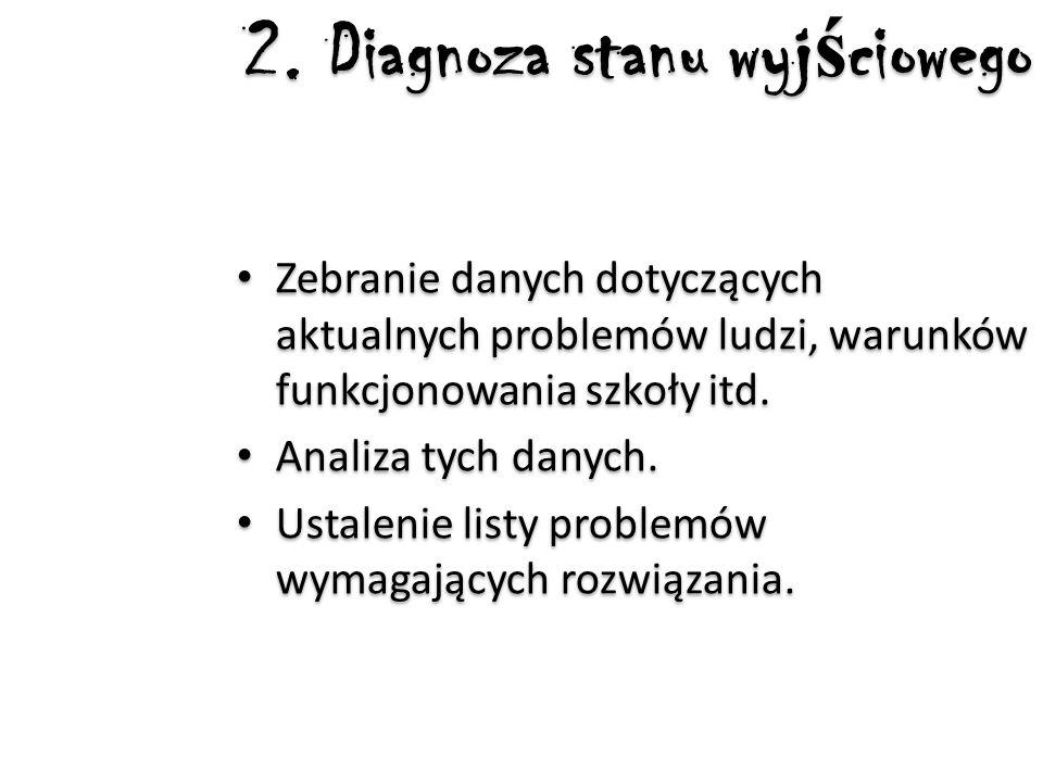 2. Diagnoza stanu wyj ś ciowego Zebranie danych dotyczących aktualnych problemów ludzi, warunków funkcjonowania szkoły itd. Analiza tych danych. Ustal