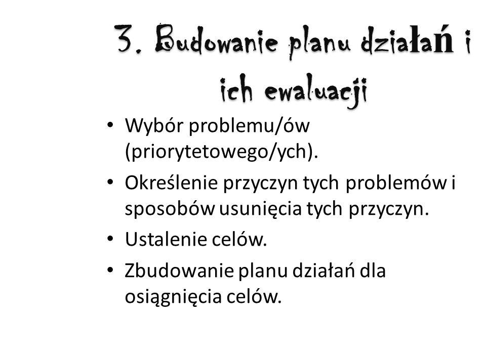 3. Budowanie planu dzia ł a ń i ich ewaluacji Wybór problemu/ów (priorytetowego/ych).