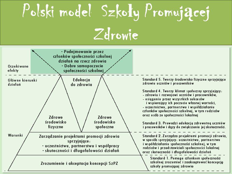 Polski model Szko ł y Promuj ą cej Zdrowie
