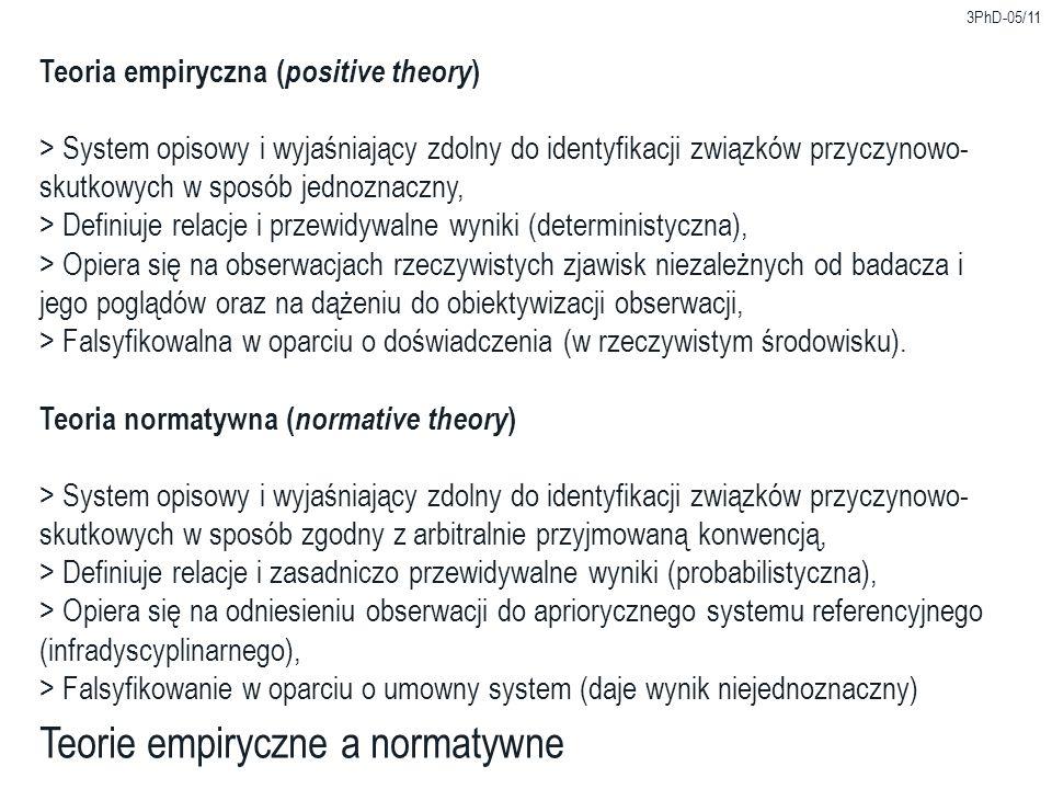 3PhD-05/11 Teorie empiryczne a normatywne Teoria empiryczna ( positive theory ) > System opisowy i wyjaśniający zdolny do identyfikacji związków przyczynowo- skutkowych w sposób jednoznaczny, > Definiuje relacje i przewidywalne wyniki (deterministyczna), > Opiera się na obserwacjach rzeczywistych zjawisk niezależnych od badacza i jego poglądów oraz na dążeniu do obiektywizacji obserwacji, > Falsyfikowalna w oparciu o doświadczenia (w rzeczywistym środowisku).