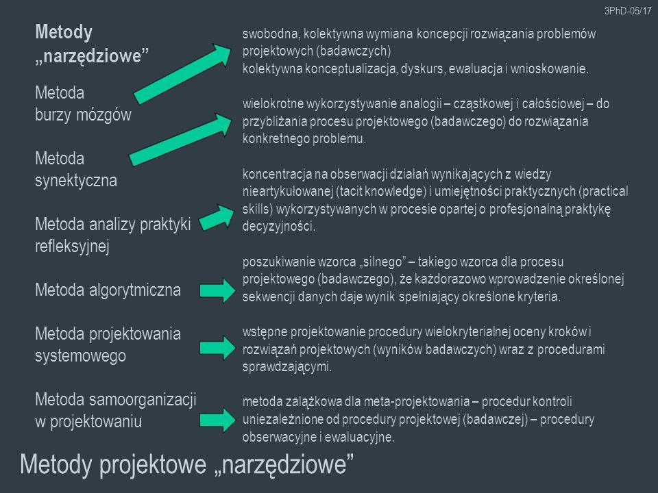 """Metody projektowe """"narzędziowe 3PhD-05/17 Metody """"narzędziowe swobodna, kolektywna wymiana koncepcji rozwiązania problemów projektowych (badawczych) kolektywna konceptualizacja, dyskurs, ewaluacja i wnioskowanie."""