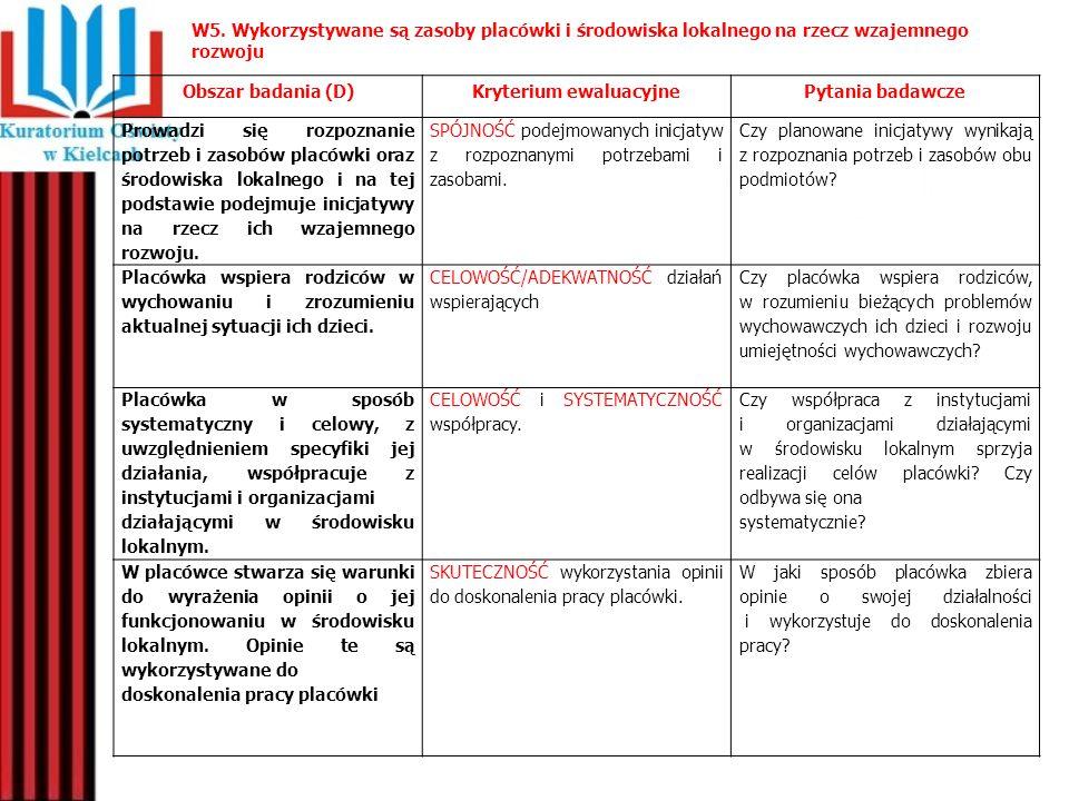 W5. Wykorzystywane są zasoby placówki i środowiska lokalnego na rzecz wzajemnego rozwoju Obszar badania (D)Kryterium ewaluacyjnePytania badawcze Prowa