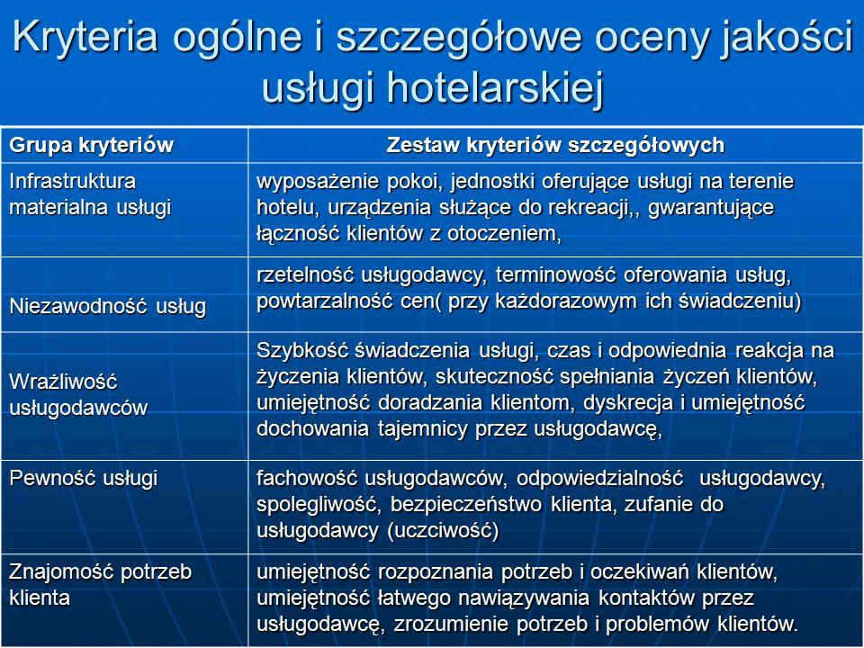 Kryteria ogólne i szczegółowe oceny jakości usługi hotelarskiej Grupa kryteriów Zestaw kryteriów szczegółowych Infrastruktura materialna usługi wyposa