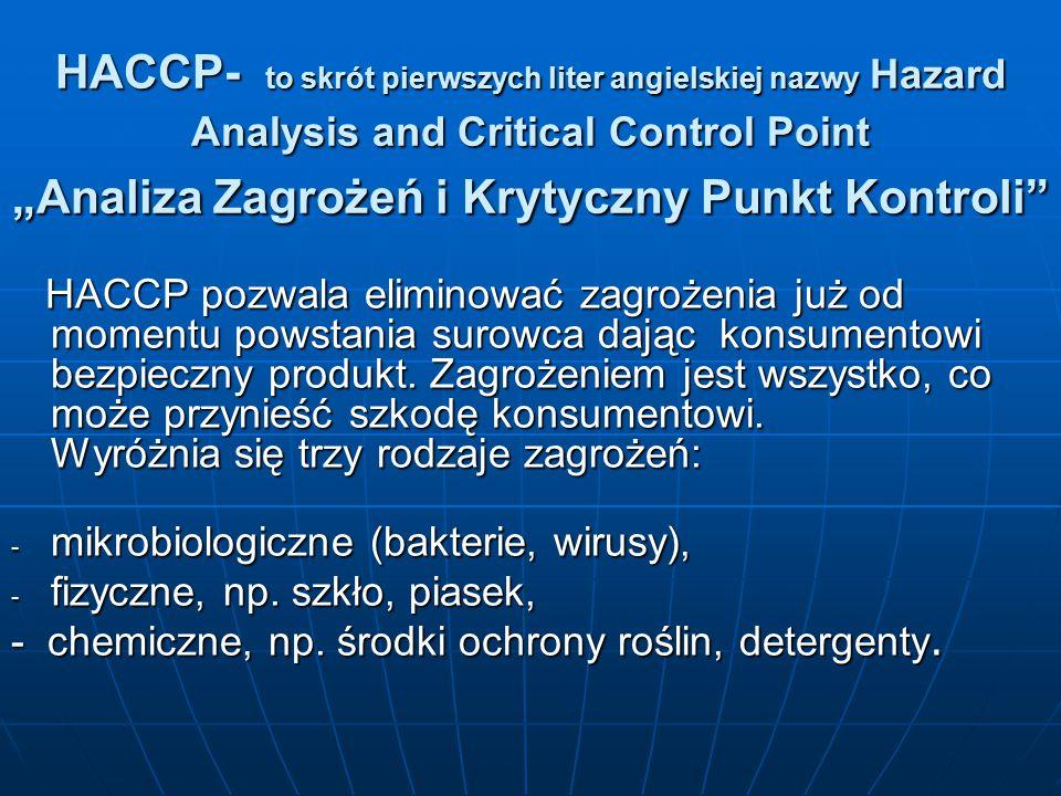 """HACCP- to skrót pierwszych liter angielskiej nazwy Hazard Analysis and Critical Control Point """"Analiza Zagrożeń i Krytyczny Punkt Kontroli HACCP pozwala eliminować zagrożenia już od momentu powstania surowca dając konsumentowi bezpieczny produkt."""