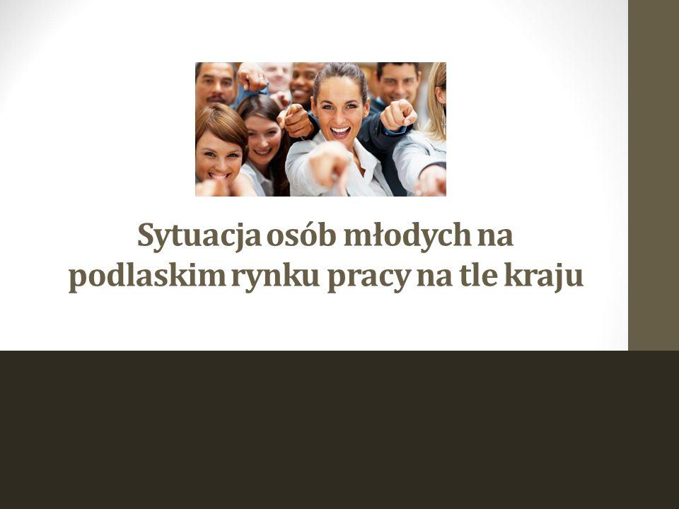 Bezrobocie młodych w UE i w Polsce w latach 2005-2013 (15-29 lat) Source: Eurostat, Database, Living conditions and welfare, Youth.