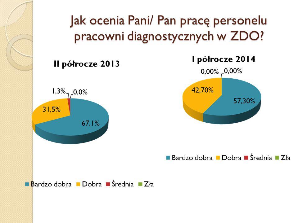 Jak ocenia Pani/ Pan pracę personelu pracowni diagnostycznych w ZDO?